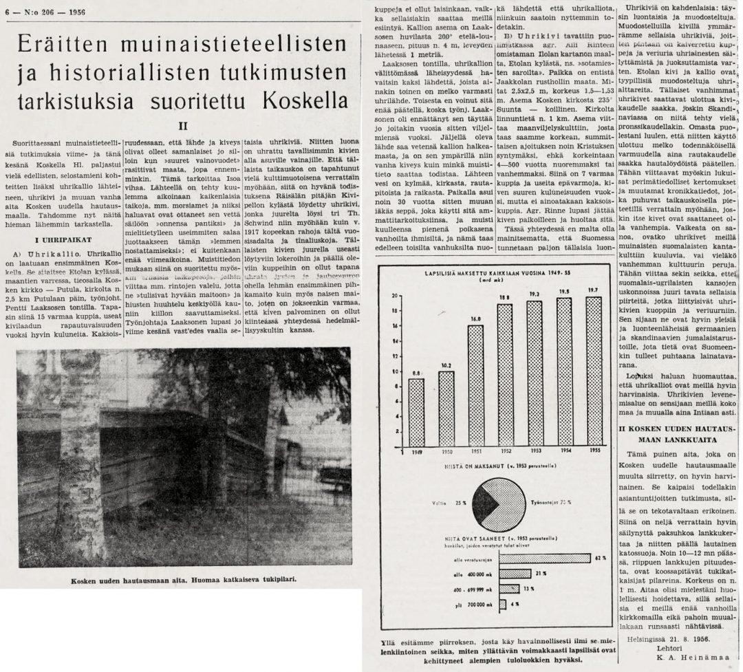 Eräitten muinaishistoriallisten ja historiallisten tutkimusten tarkistuksia suoritettu Koskella