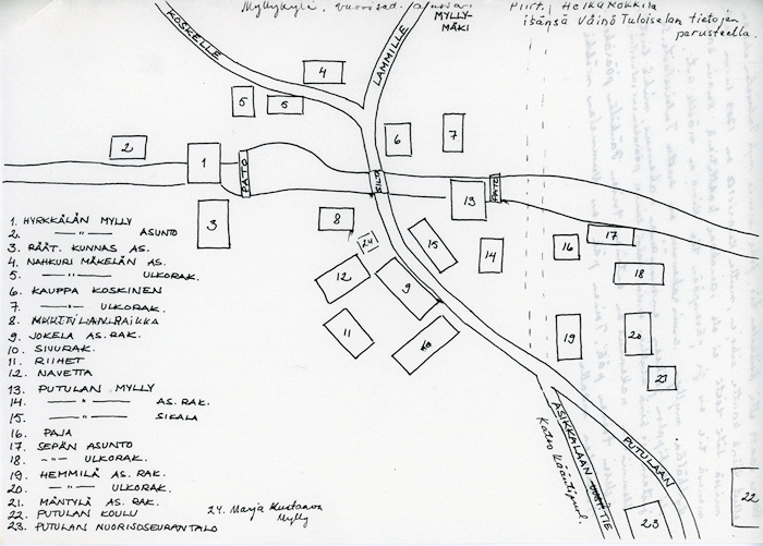 Putulan Myllykylän asemapiirros 1900-luvun alussa